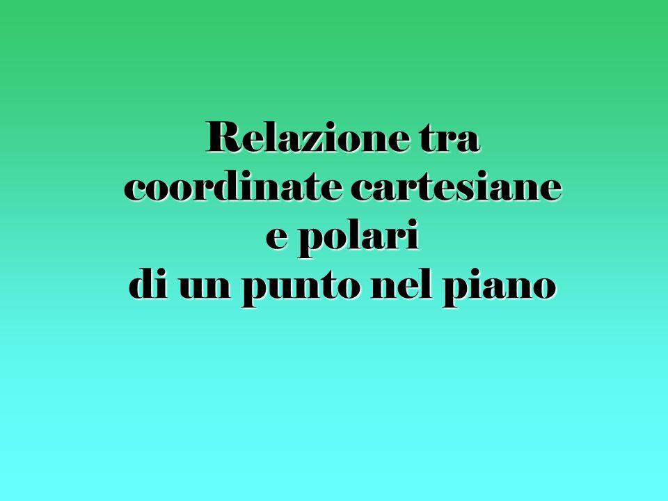 Relazione tra coordinate cartesiane e polari di un punto nel piano