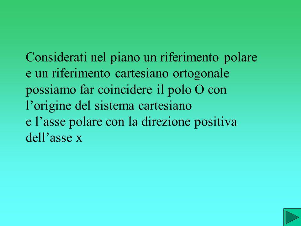 Considerati nel piano un riferimento polare e un riferimento cartesiano ortogonale possiamo far coincidere il polo O con l'origine del sistema cartesiano e l'asse polare con la direzione positiva dell'asse x