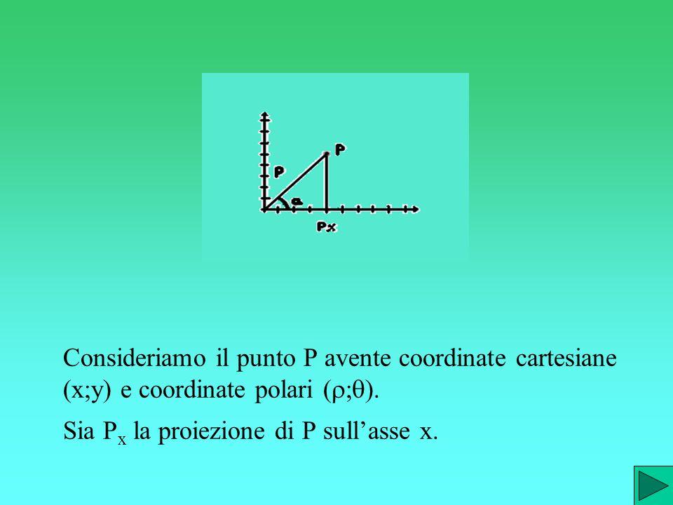 Consideriamo il punto P avente coordinate cartesiane (x;y) e coordinate polari (r;q).
