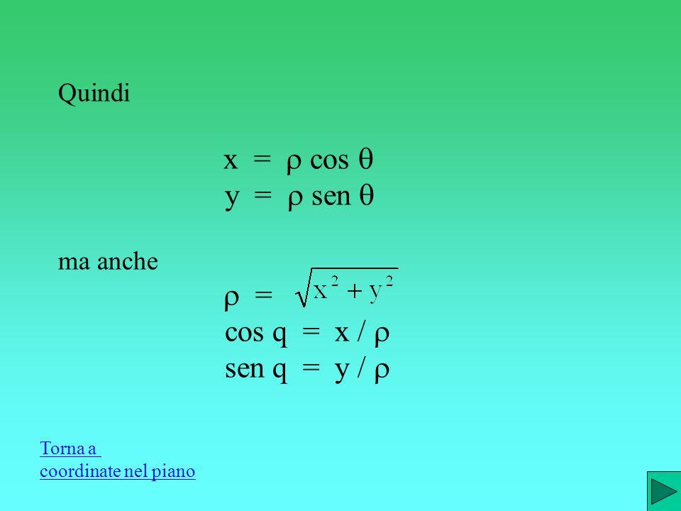 Quindi x = r cos q y = r sen q ma anche r = cos q = x / r sen q = y / r