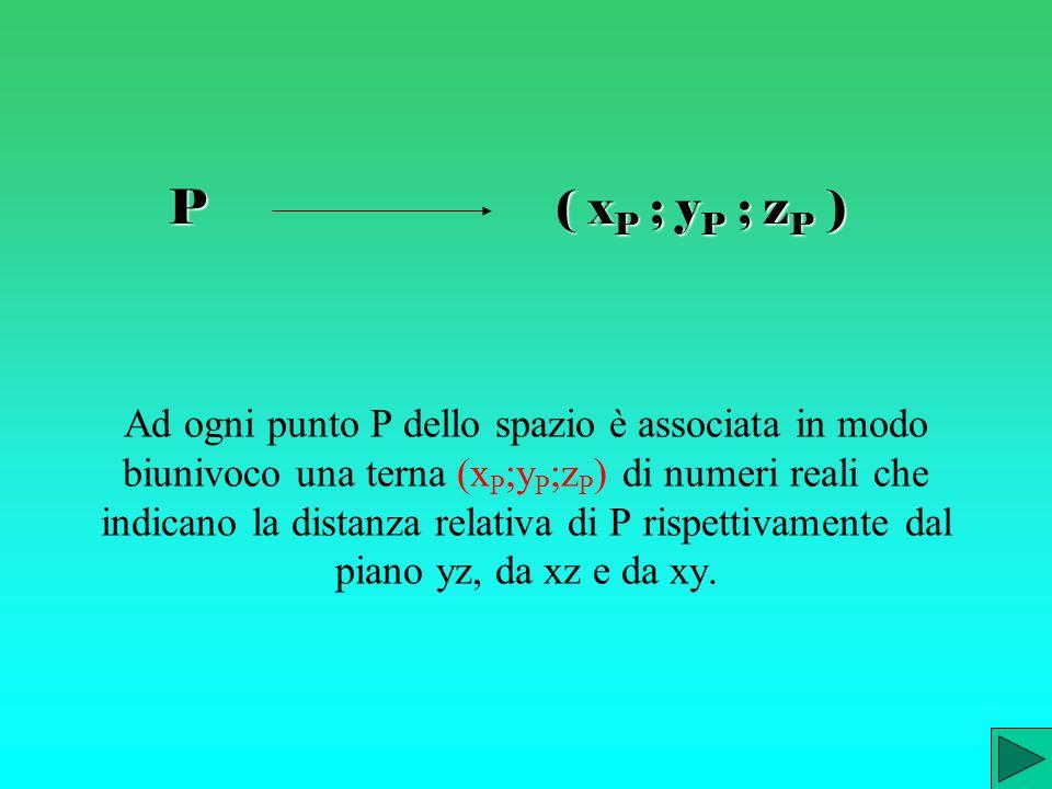 P( xP ; yP ; zP )