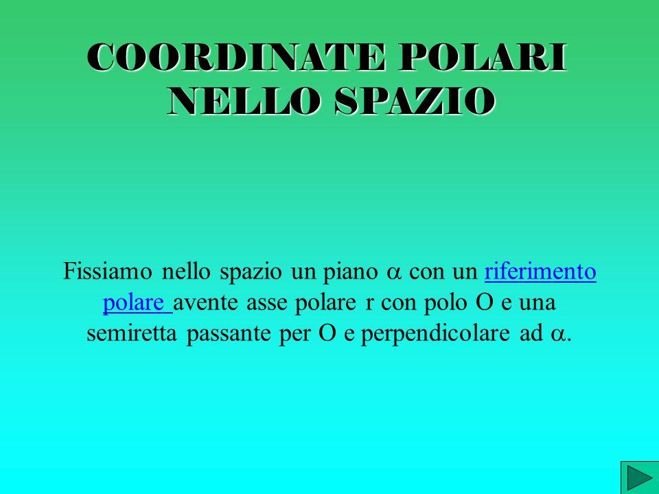 COORDINATE POLARI NELLO SPAZIO