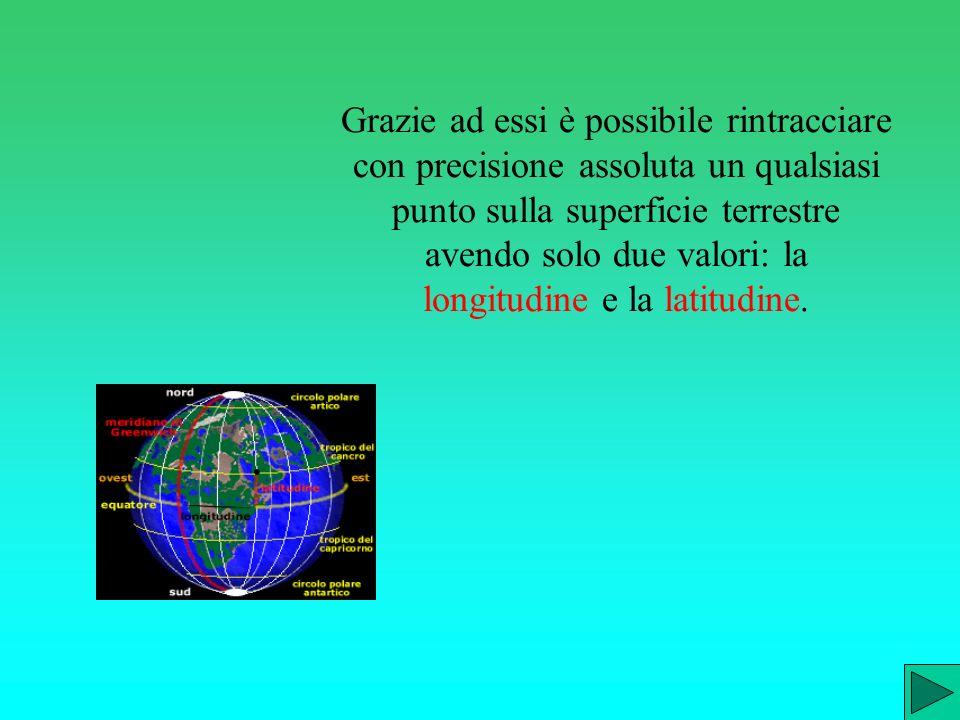 Grazie ad essi è possibile rintracciare con precisione assoluta un qualsiasi punto sulla superficie terrestre avendo solo due valori: la longitudine e la latitudine.
