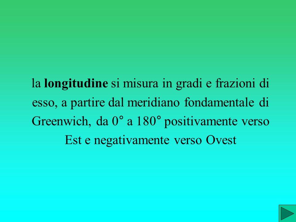 la longitudine si misura in gradi e frazioni di esso, a partire dal meridiano fondamentale di Greenwich, da 0° a 180° positivamente verso Est e negativamente verso Ovest
