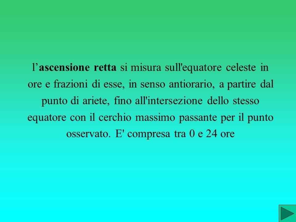 l'ascensione retta si misura sull equatore celeste in ore e frazioni di esse, in senso antiorario, a partire dal punto di ariete, fino all intersezione dello stesso equatore con il cerchio massimo passante per il punto osservato.