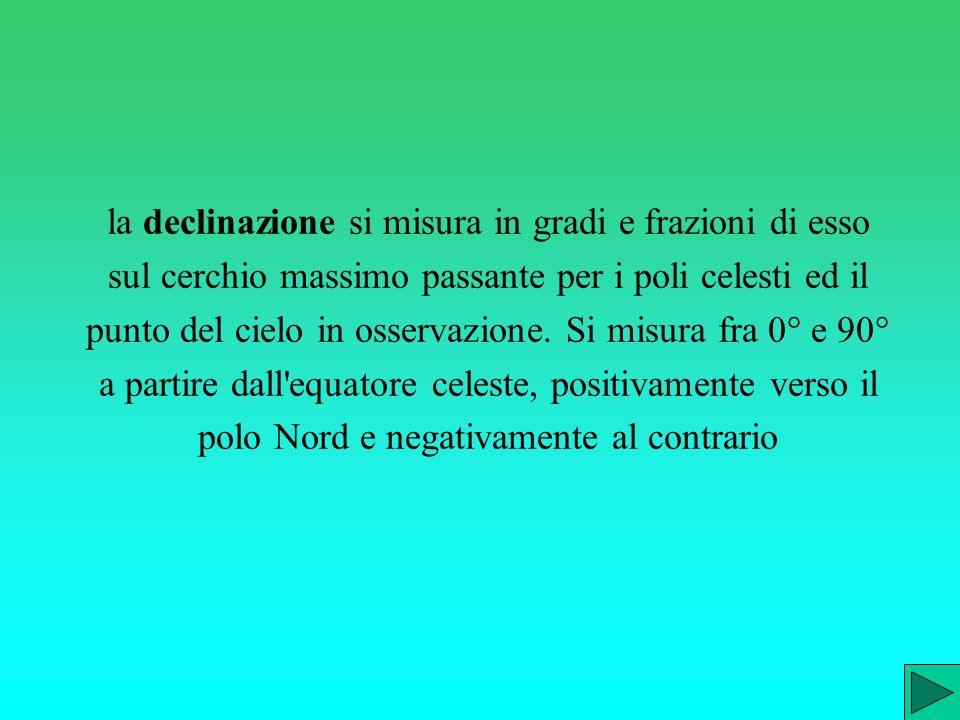 la declinazione si misura in gradi e frazioni di esso sul cerchio massimo passante per i poli celesti ed il punto del cielo in osservazione.