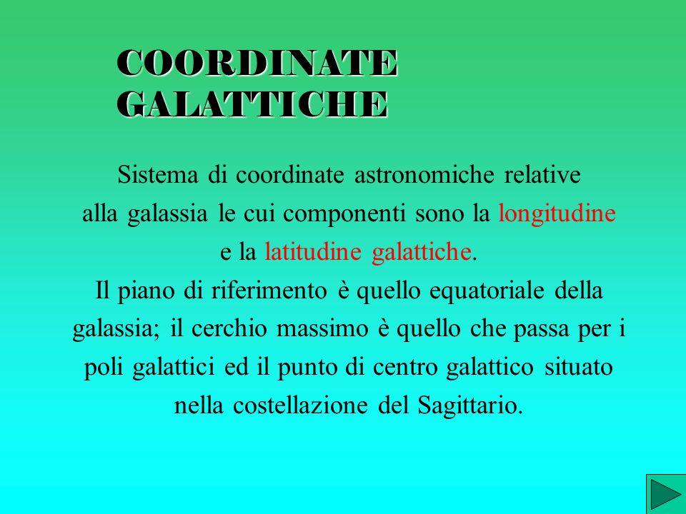 COORDINATE GALATTICHE