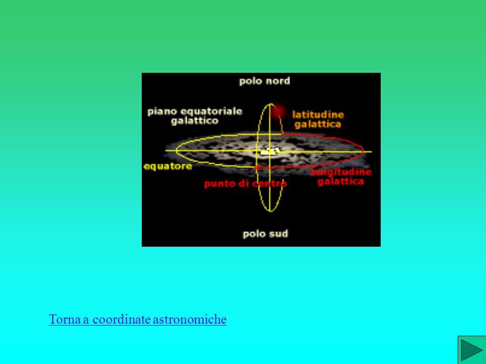 Torna a coordinate astronomiche
