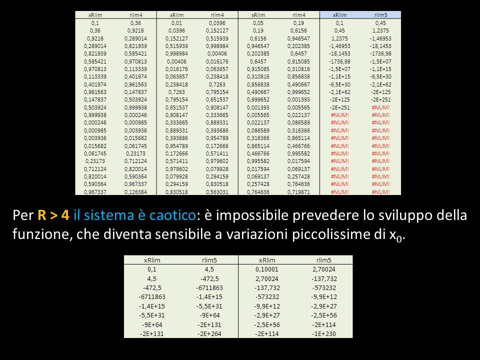 xRlim rlim4. rlim5. 0,1. 0,36. 0,01. 0,0396. 0,05. 0,19. 0,45. 0,9216. 0,152127. 0,6156.