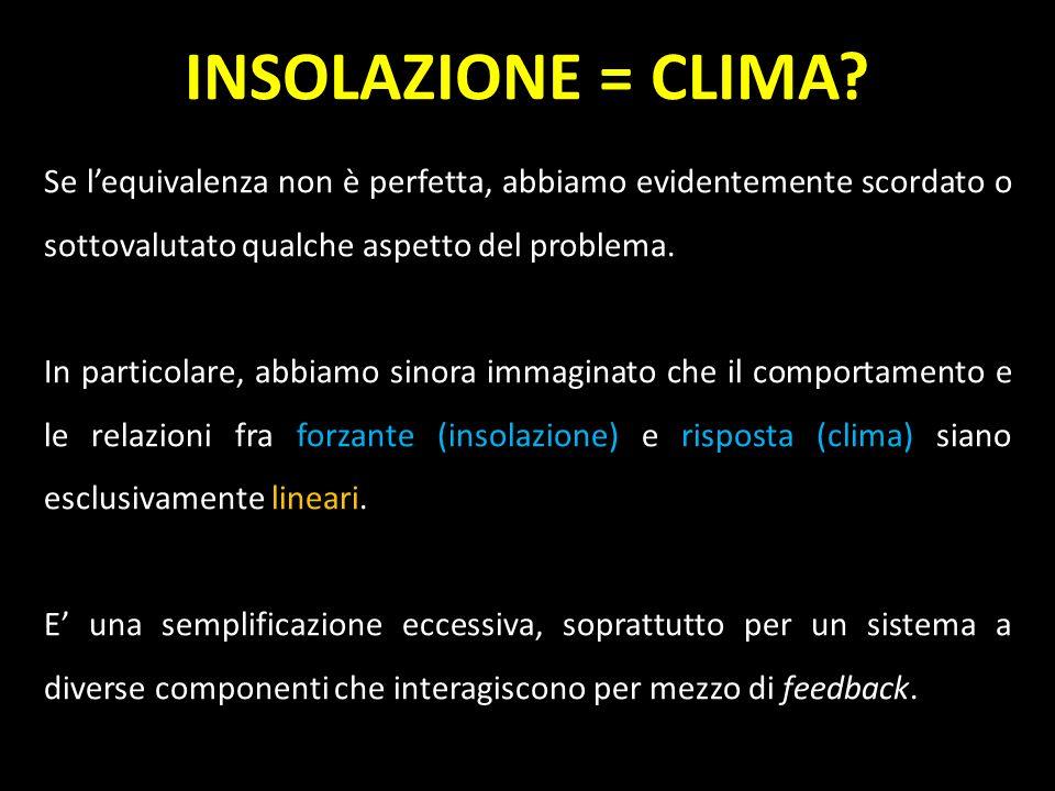 INSOLAZIONE = CLIMA Se l'equivalenza non è perfetta, abbiamo evidentemente scordato o sottovalutato qualche aspetto del problema.