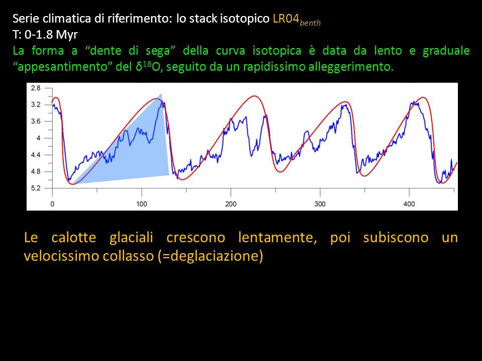 Serie climatica di riferimento: lo stack isotopico LR04benth