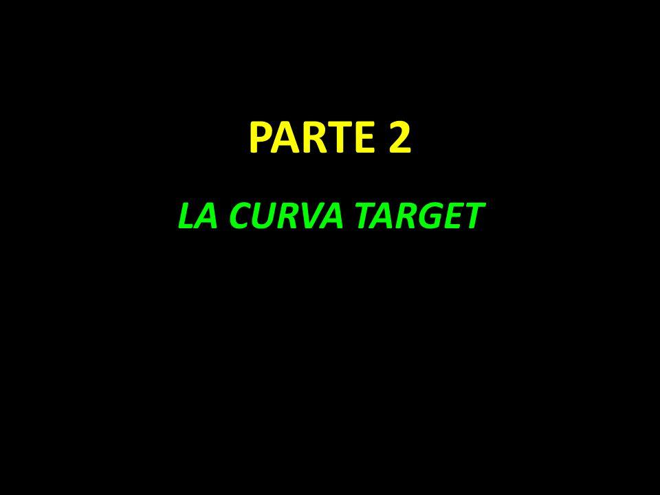 PARTE 2 LA CURVA TARGET