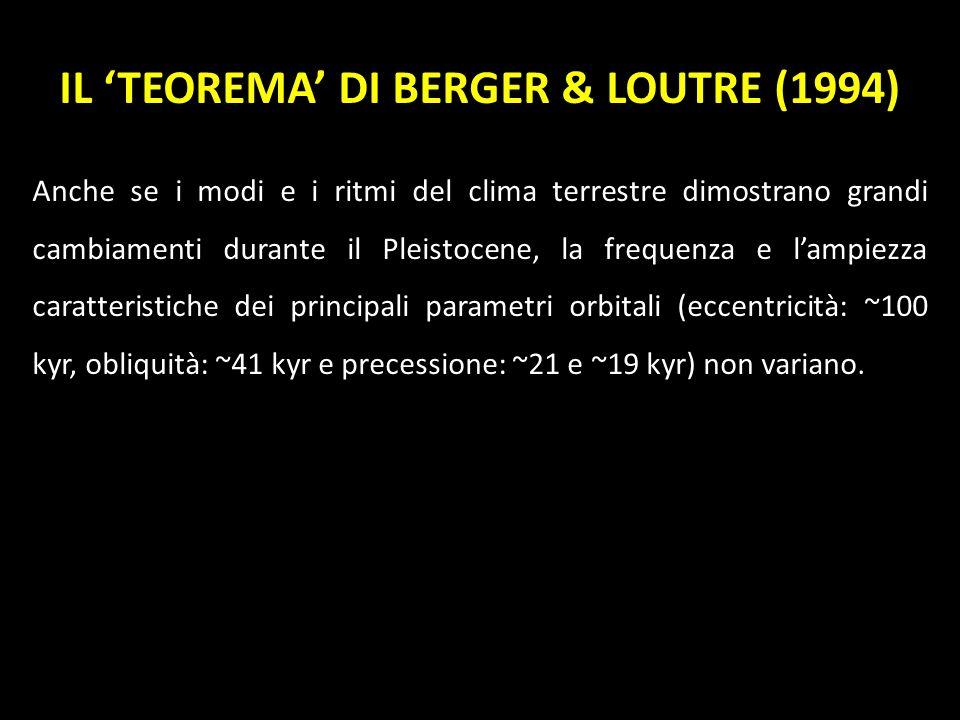 IL 'TEOREMA' DI BERGER & LOUTRE (1994)
