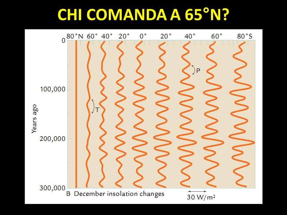 CHI COMANDA A 65°N