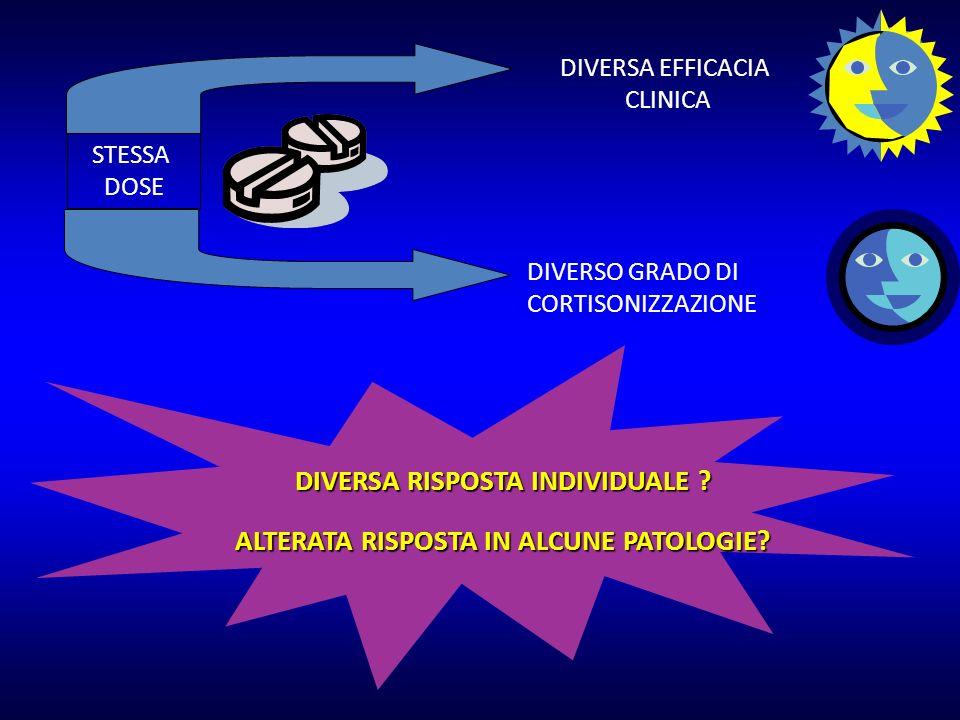 DIVERSA RISPOSTA INDIVIDUALE ALTERATA RISPOSTA IN ALCUNE PATOLOGIE