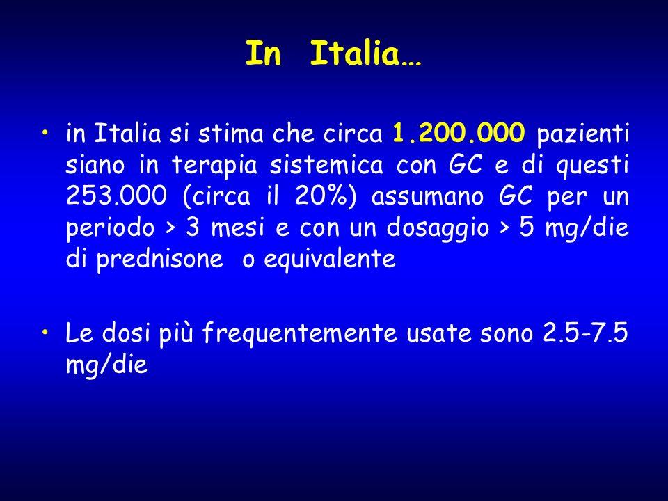 In Italia…