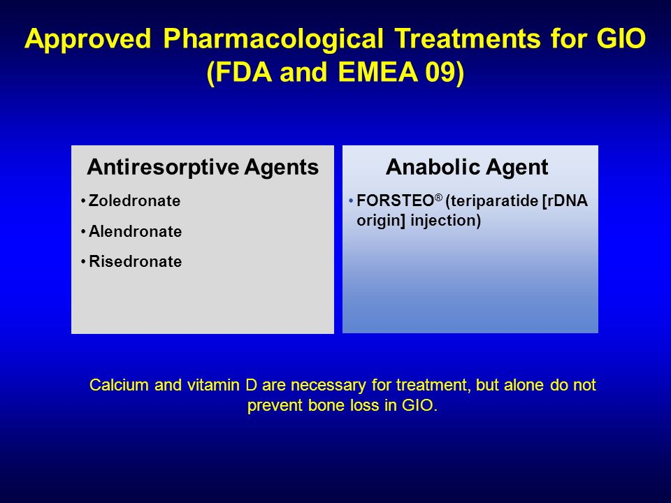 Approved Pharmacological Treatments for GIO (FDA and EMEA 09)