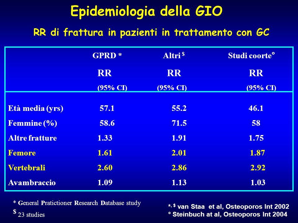 Epidemiologia della GIO