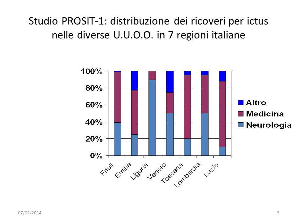 Studio PROSIT-1: distribuzione dei ricoveri per ictus nelle diverse U