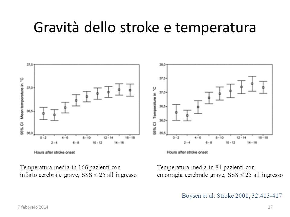 Gravità dello stroke e temperatura