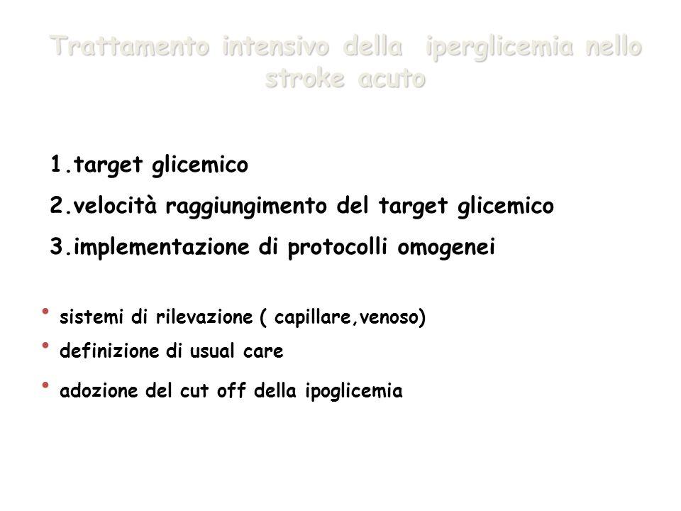 Trattamento intensivo della iperglicemia nello stroke acuto