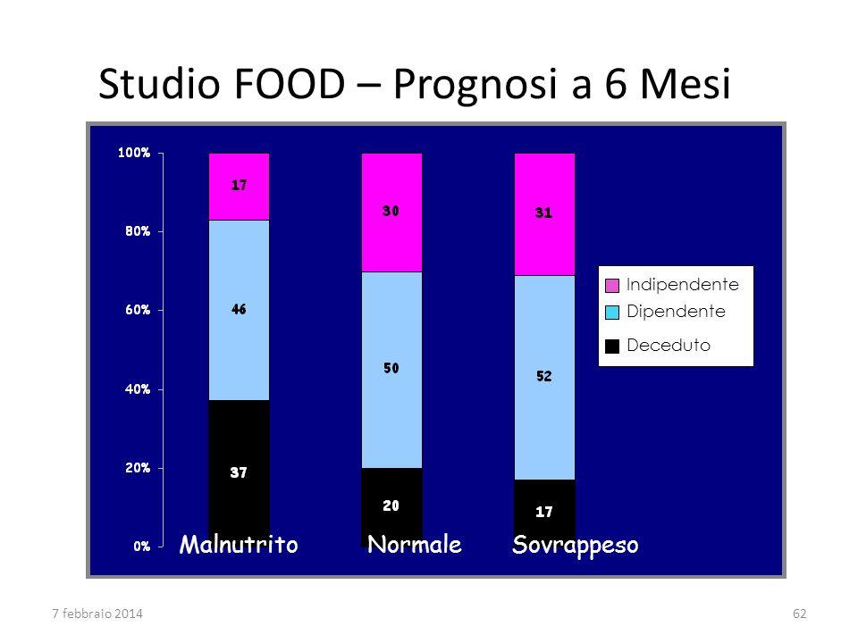 Studio FOOD – Prognosi a 6 Mesi
