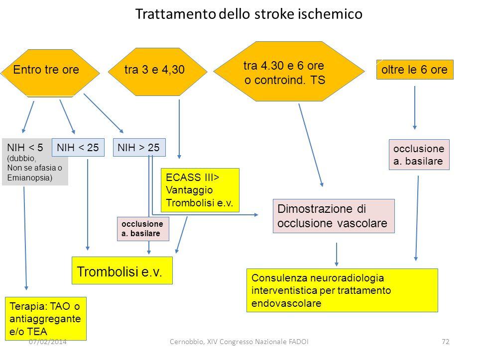 Trattamento dello stroke ischemico