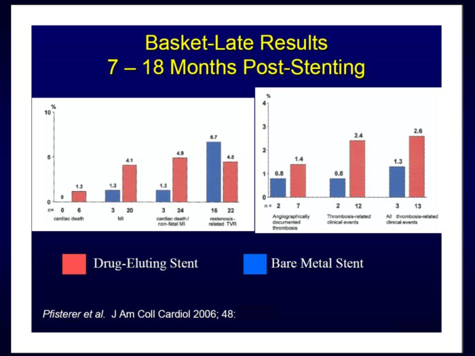 Basket Late(10): studio randomizzato condotto su 499 pazienti DES (SES e PES) vs 244 BMS. Dimostra che: 12 mesi dopo la sospensione del clopidogrel vi è un'elevata incidenza di eventi correlabili a trombosi, doppia nel DES rispetto al BMS (2.6 vs 1.3%, p=ns); la morte cardiaca nel DES vs BMS era 1.2% vs 0%