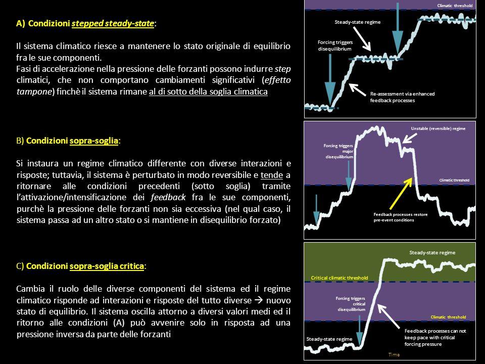 Condizioni stepped steady-state: