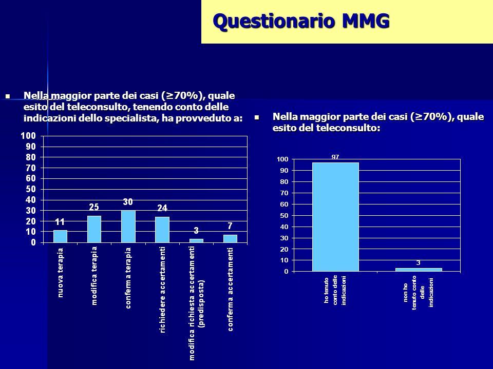 Questionario MMG