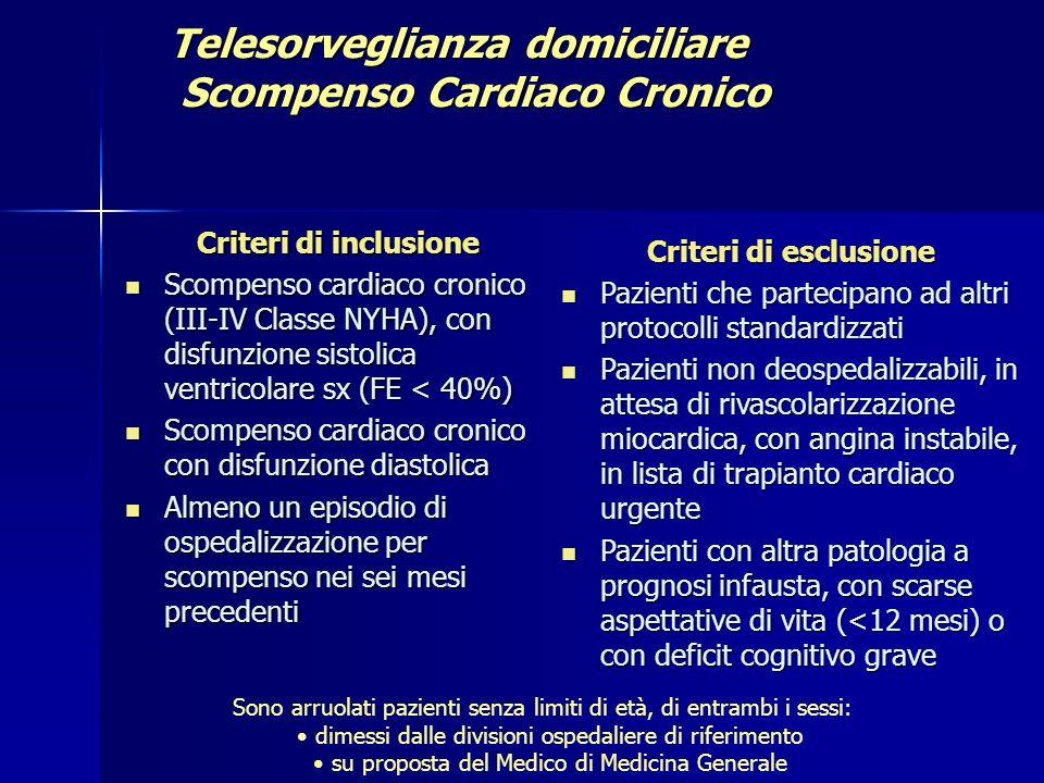 Telesorveglianza domiciliare Scompenso Cardiaco Cronico