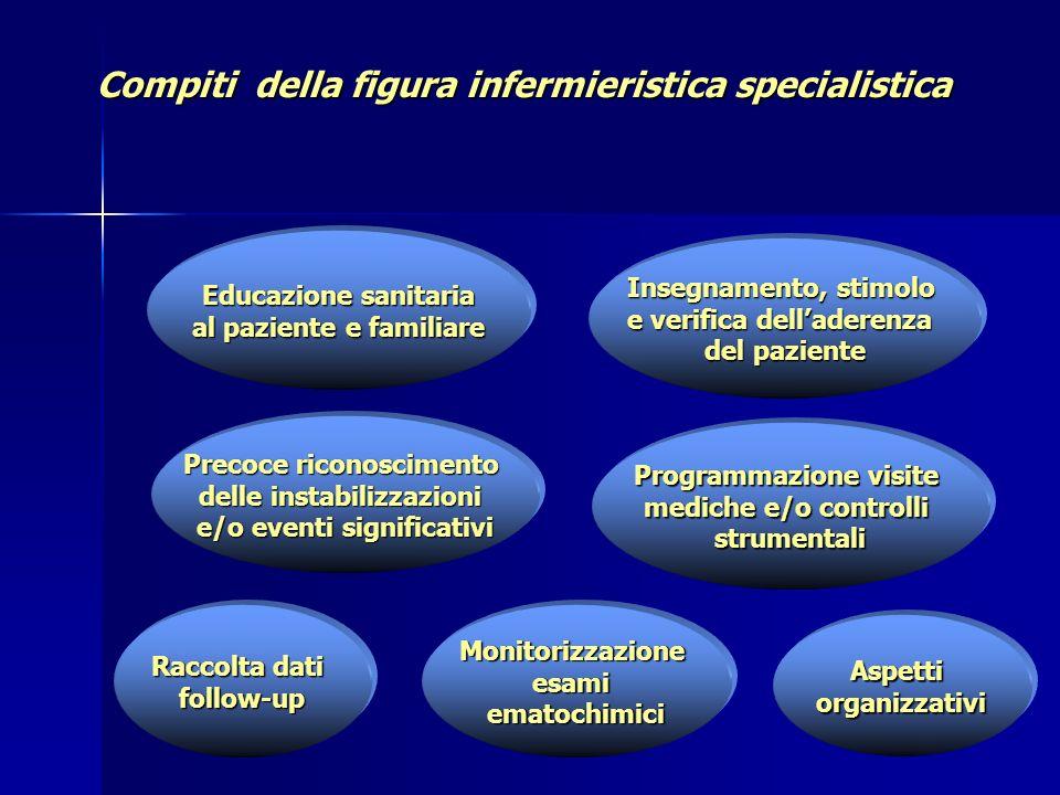 Compiti della figura infermieristica specialistica