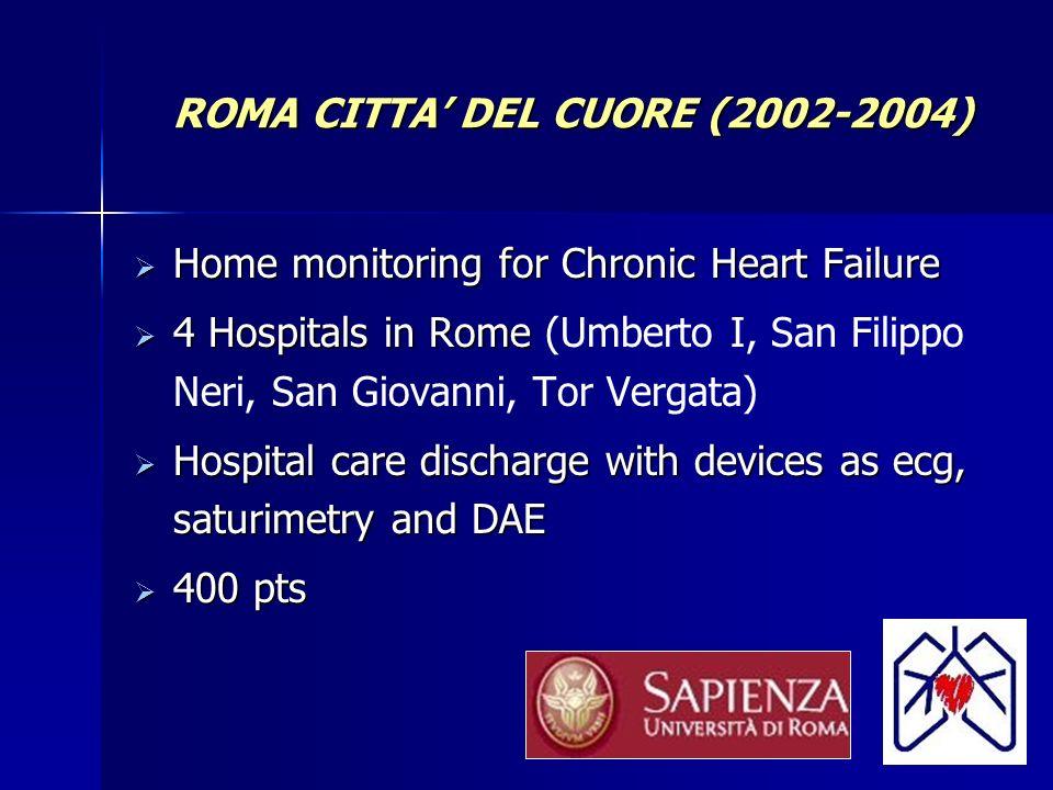 ROMA CITTA' DEL CUORE (2002-2004)