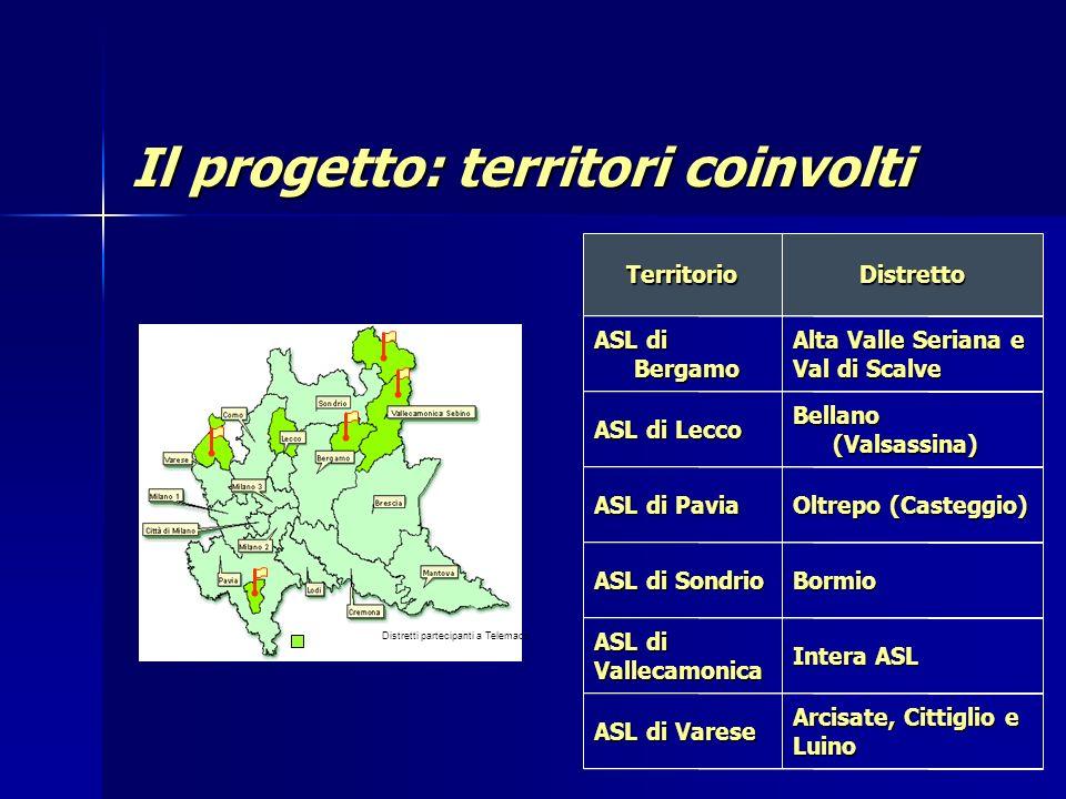Il progetto: territori coinvolti