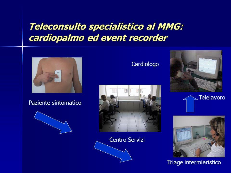Teleconsulto specialistico al MMG: cardiopalmo ed event recorder