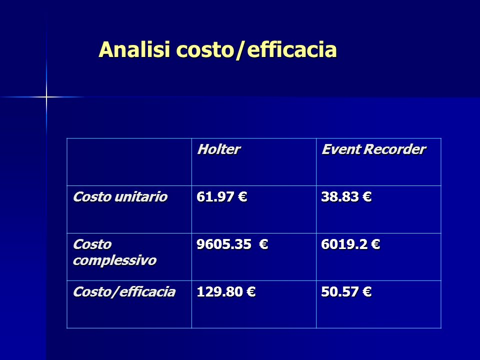 Analisi costo/efficacia