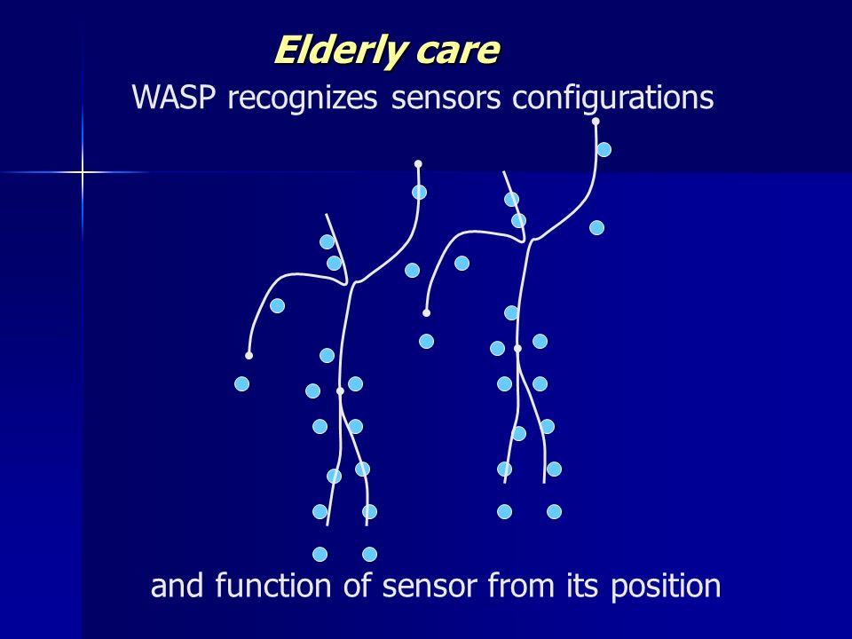 Elderly care WASP recognizes sensors configurations