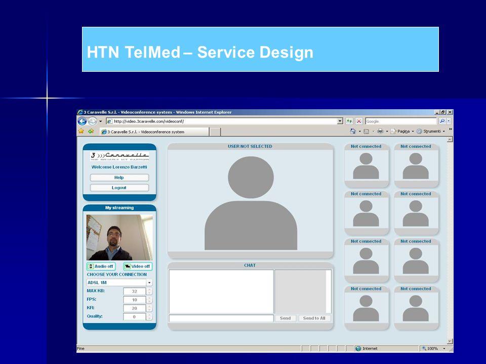 HTN TelMed – Service Design