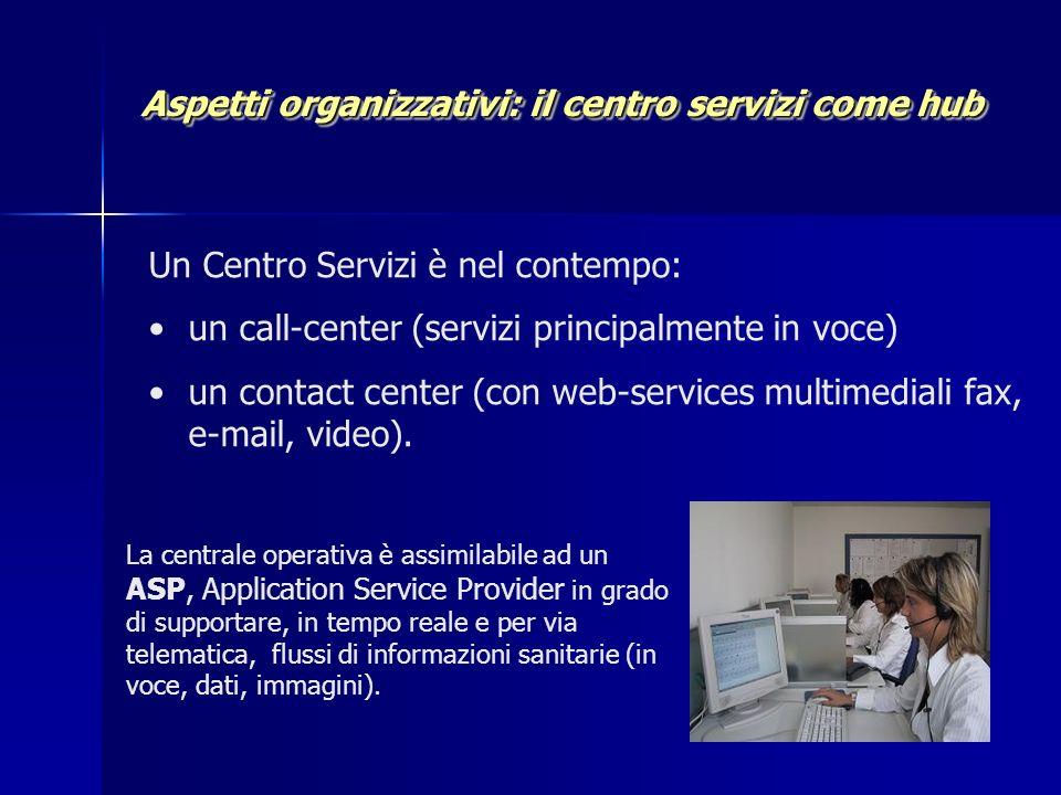 Aspetti organizzativi: il centro servizi come hub