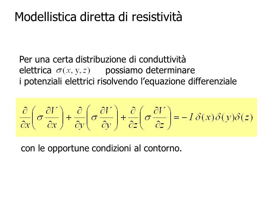Modellistica diretta di resistività