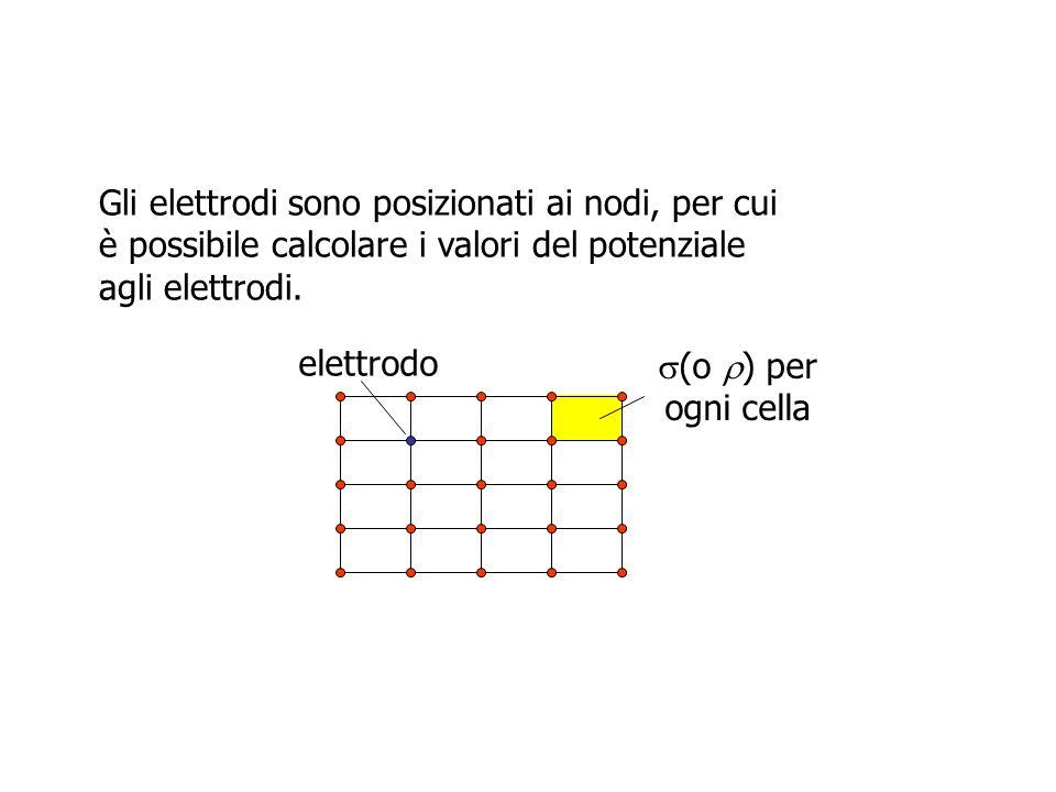Gli elettrodi sono posizionati ai nodi, per cui