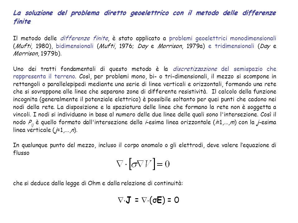 La soluzione del problema diretto geoelettrico con il metodo delle differenze finite