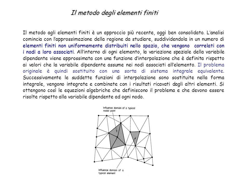 Il metodo degli elementi finiti