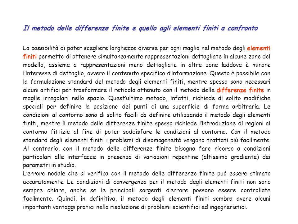 Il metodo delle differenze finite e quello agli elementi finiti a confronto