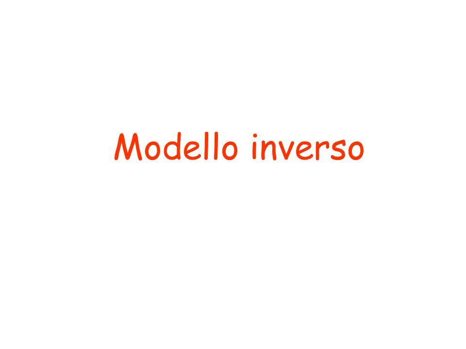 Modello inverso