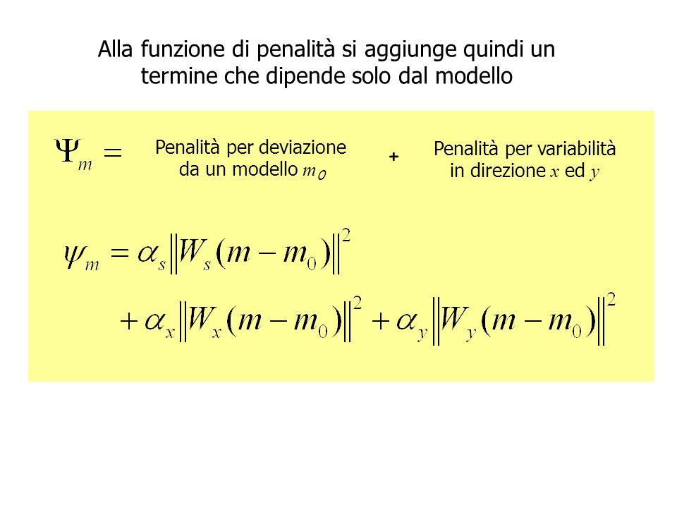 Alla funzione di penalità si aggiunge quindi un termine che dipende solo dal modello