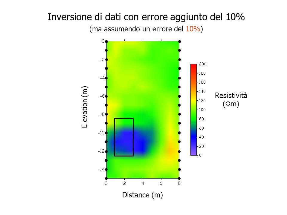 Inversione di dati con errore aggiunto del 10%