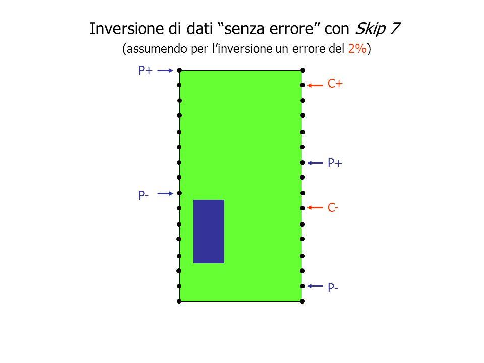 Inversione di dati senza errore con Skip 7