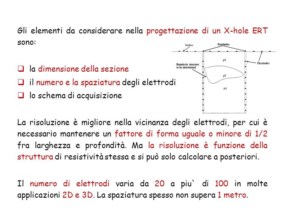 Gli elementi da considerare nella progettazione di un X-hole ERT sono: