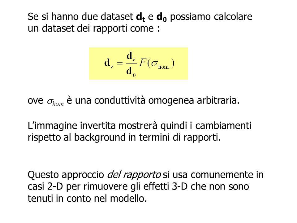 Se si hanno due dataset dt e d0 possiamo calcolare